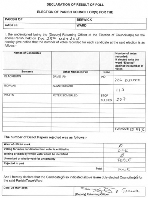 Declaration of Result of Poll - Castle Ward - 28 May 2015